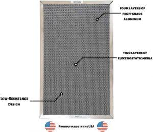 Electrostatic Washable 1 inch Furnace Filter